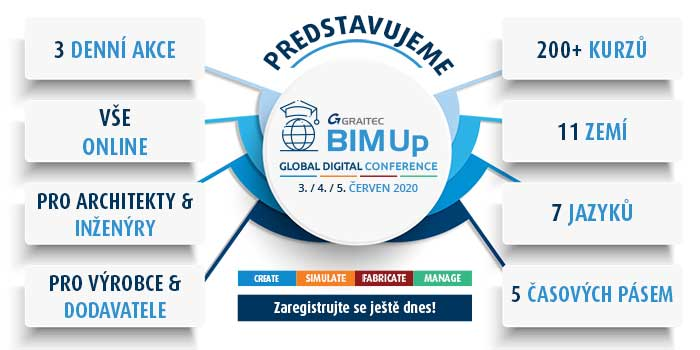 TEMPLATE Global Digital Conference linkedin Banner 2 CZ web